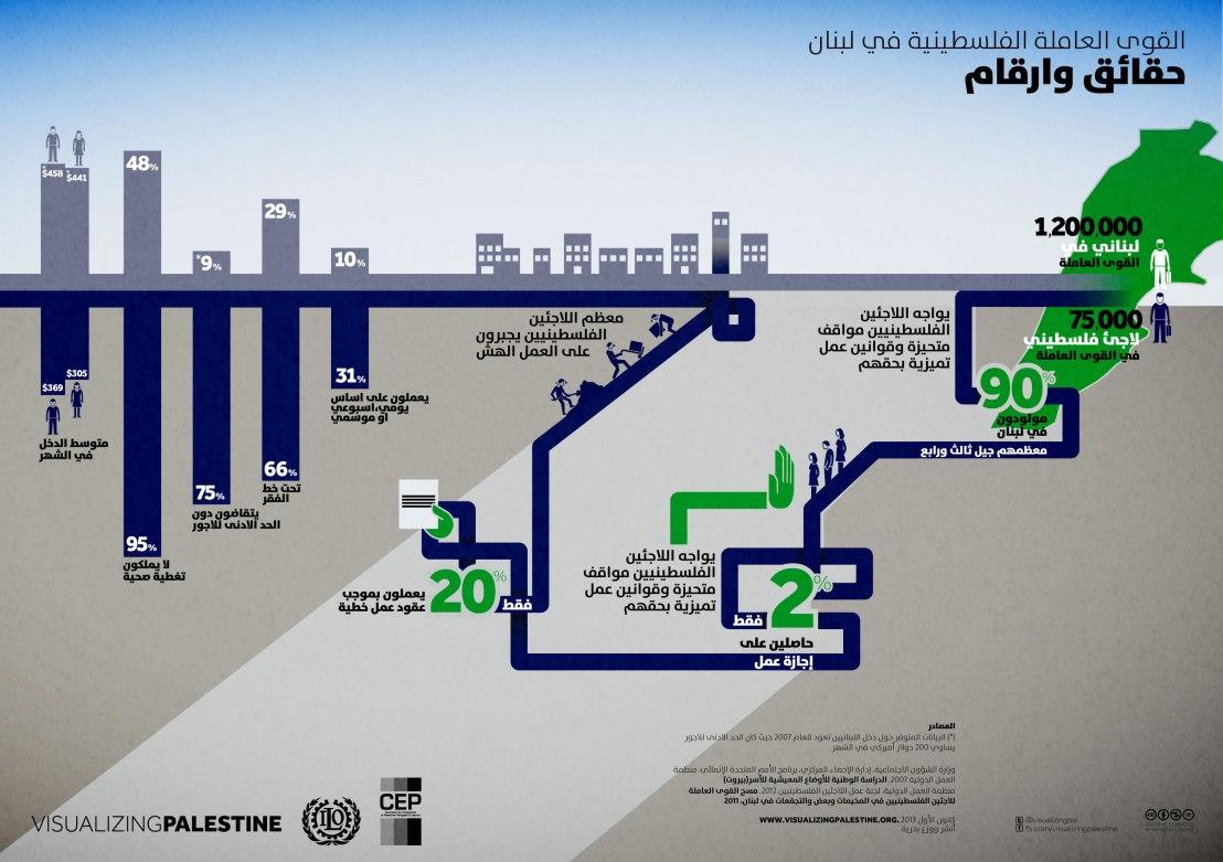 VP-ILO-Facts-Figures-AR-FINAL-20140220