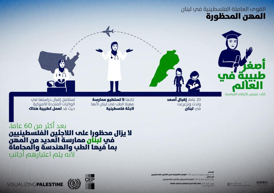 VP-ILO-Restrictions-AR-FINAL-20140220